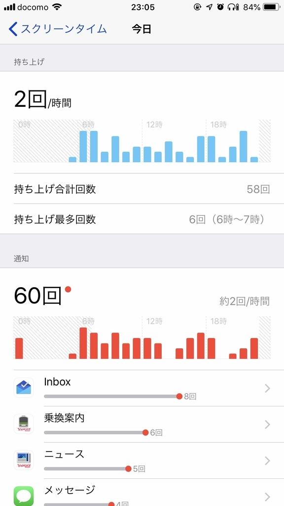 f:id:yuji-hy:20180921232918j:plain